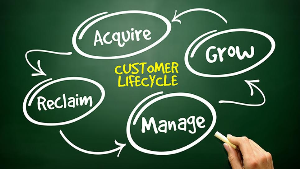 Customer Lifecycle Analysis